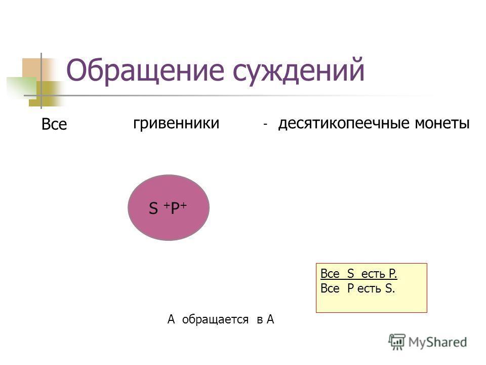 Обращение суждений S + P + гривенникидесятикопеечные монеты Все - А обращается в A Все S есть P. Все P есть S.