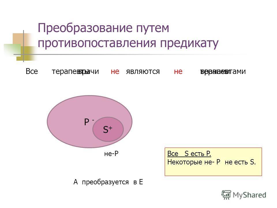 Преобразование путем противопоставления предикату P - врачитерапевтамиявляются A преобразуется в Е терапевтыврачами S+S+ Все Все S есть P. Некоторые не- P не есть S. не не-P