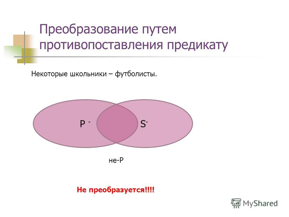 Преобразование путем противопоставления предикату P - Не преобразуется!!!! S-S- Некоторые школьники – футболисты. не-P