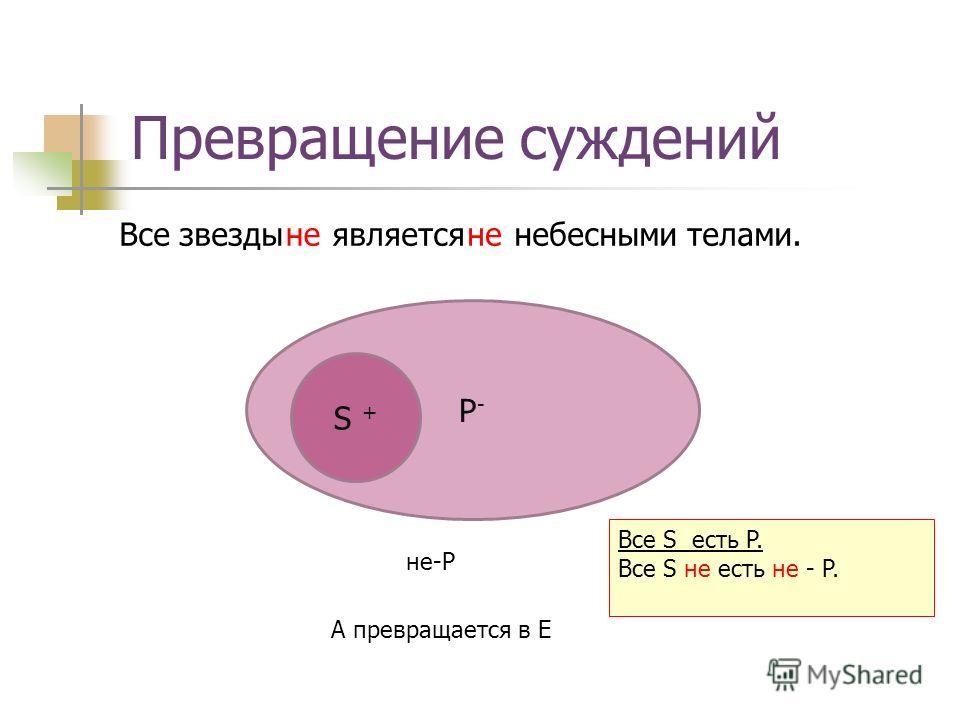 P-P- Превращение суждений Все звезды является небесными телами. S + не-P А превращается в Е не Все S есть P. Все S не есть не - P.
