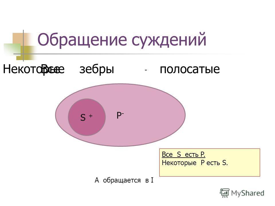 Обращение суждений P-P- S + зебрыполосатыеВсе - Некоторые А обращается в I Все S есть P. Некоторые P есть S.