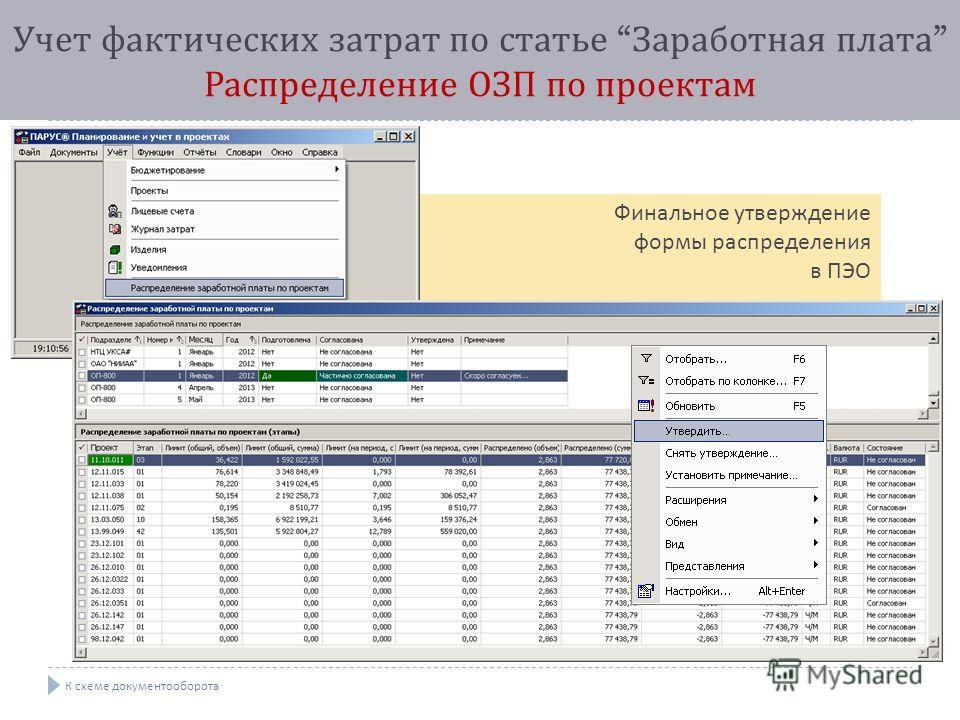 Финальное утверждение формы распределения в ПЭО Учет фактических затрат по статье Заработная плата Распределение ОЗП по проектам К схеме документооборота