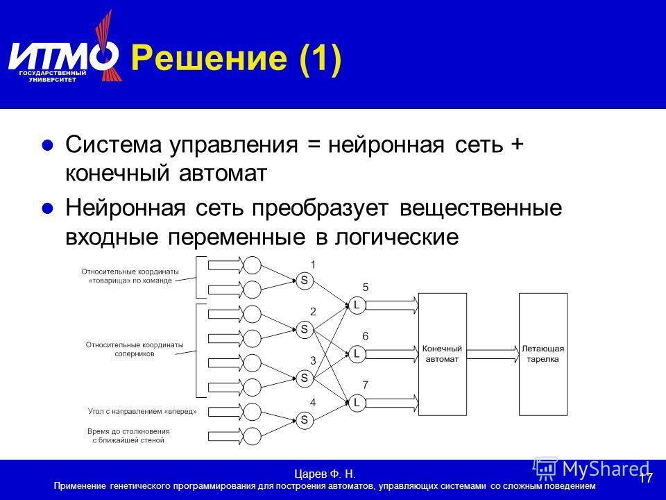 17 Царев Ф. Н. Применение генетического программирования для построения автоматов, управляющих системами со сложным поведением Решение (1) Система управления = нейронная сеть + конечный автомат Нейронная сеть преобразует вещественные входные переменн