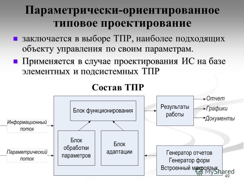 49 Параметрически-ориентированное типовое проектирование заключается в выборе ТПР, наиболее подходящих объекту управления по своим параметрам. заключается в выборе ТПР, наиболее подходящих объекту управления по своим параметрам. Применяется в случае