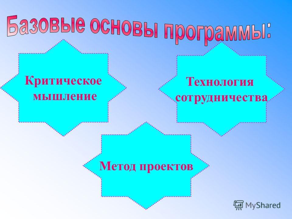Критическое мышление Технология сотрудничества Метод проектов