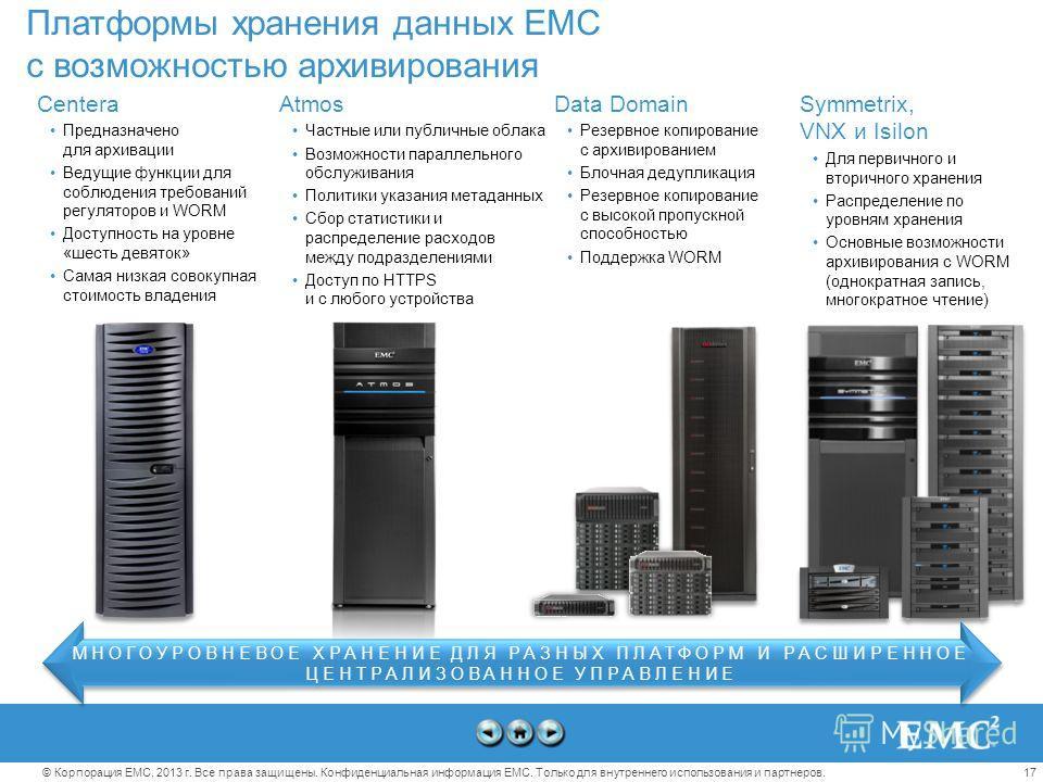 17© Корпорация EMC, 2013 г. Все права защищены. Конфиденциальная информация EMC. Только для внутреннего использования и партнеров. Платформы хранения данных EMC с возможностью архивирования Centera Предназначено для архивации Ведущие функции для собл