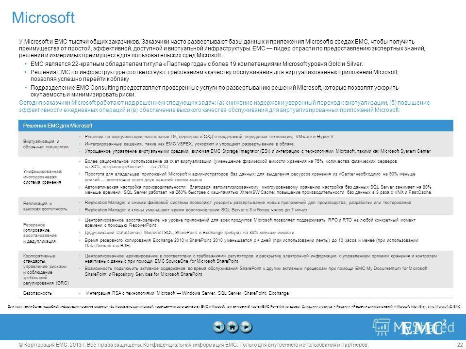 22© Корпорация EMC, 2013 г. Все права защищены. Конфиденциальная информация EMC. Только для внутреннего использования и партнеров. Microsoft У Microsoft и EMC тысячи общих заказчиков. Заказчики часто развертывают базы данных и приложения Microsoft в