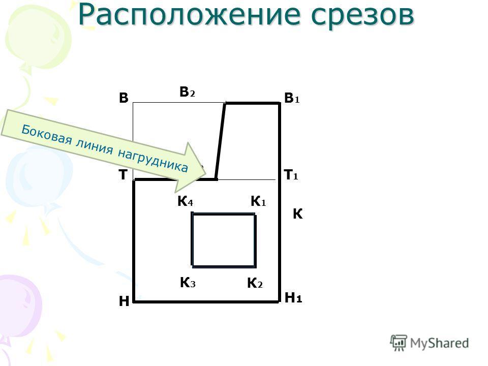 Т В Н 1 Н В1В1 Т1Т1 В2В2 Т Н Т1Т1 Т2Т2 К К1К1 К2К2 К3К3 К4К4 Боковая линия нагрудника Расположение срезов