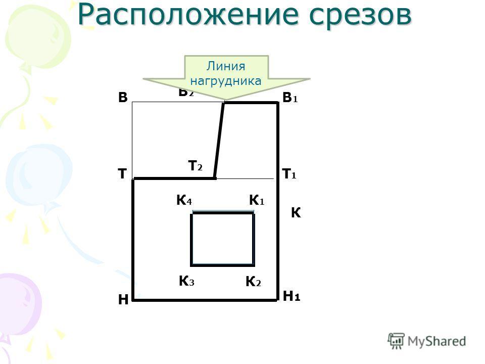 Т В Н 1 Н В1В1 Т1Т1 В2В2 Т Н Т1Т1 Т2Т2 К К1К1 К2К2 К3К3 К4К4 Расположение срезов Линия нагрудника