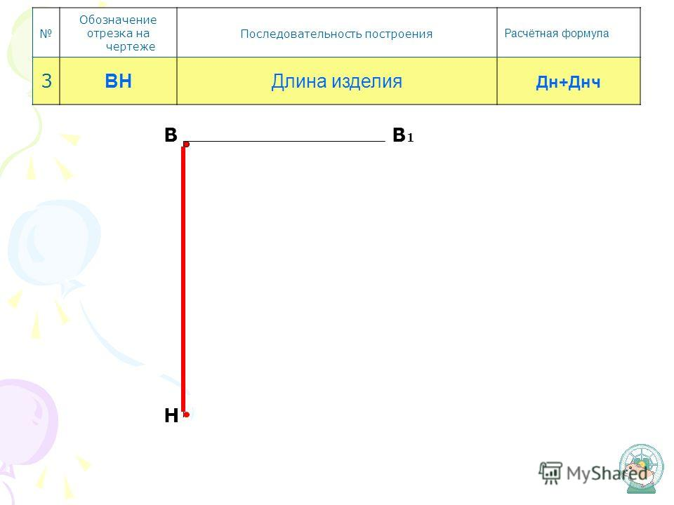ВВ1В1 Н Обозначение отрезка на чертеже Последовательность построения Расчётная формула 3 ВНДлина изделия Дн+Днч