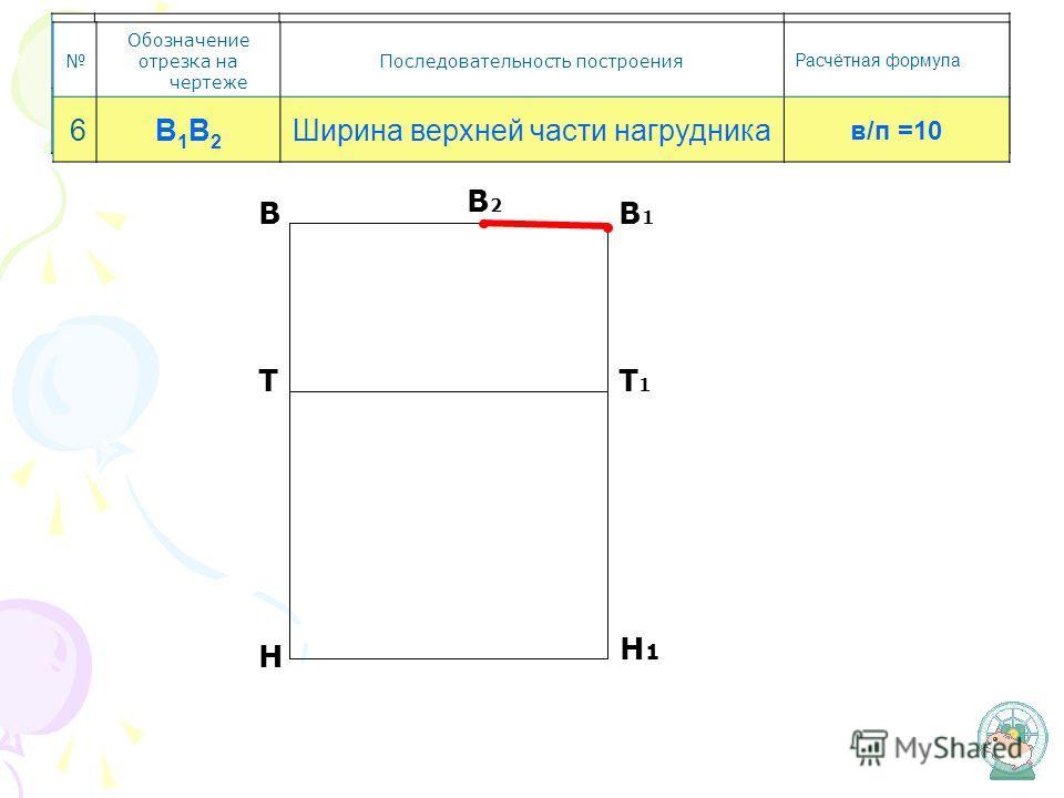 Т Обозначение отрезка на чертеже Последовательность построения Расчётная формула Построение нагрудника Обозначение отрезка на чертеже Последовательность построения Расчётная формула 6В1В2В1В2 Ширина верхней части нагрудника в/п =10 В Н 1 Н В1В1 Т1Т1