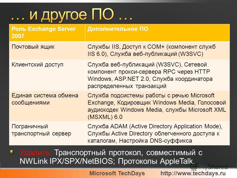 Microsoft TechDayshttp://www.techdays.ru Удалить: Транспортный протокол, совместимый с NWLink IPX/SPX/NetBIOS; Протоколы AppleTalk. Роль Exchange Server 2007 Дополнительное ПО Почтовый ящикСлужбы IIS, Доступ к COM+ (компонент служб IIS 6.0), Служба в