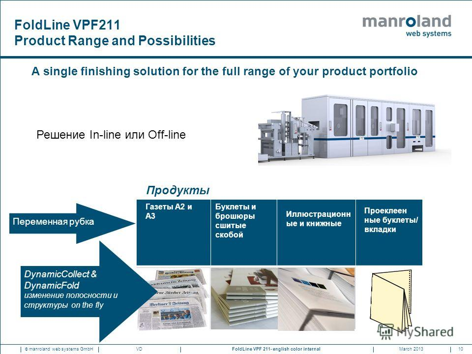 10FoldLine VPF 211- english color internal © manroland web systems GmbHMarch 2013VD FoldLine VPF211 Product Range and Possibilities A single finishing solution for the full range of your product portfolio Газеты А2 и А3 Буклеты и брошюры сшитые скобо