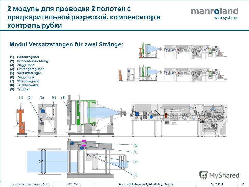 17New possibilities with digital printing solutions © manroland web systems GmbH24.09.2012VRD / Blank 2 модуль для проводки 2 полотен с предварительной разрезкой, компенсатор и контроль рубки