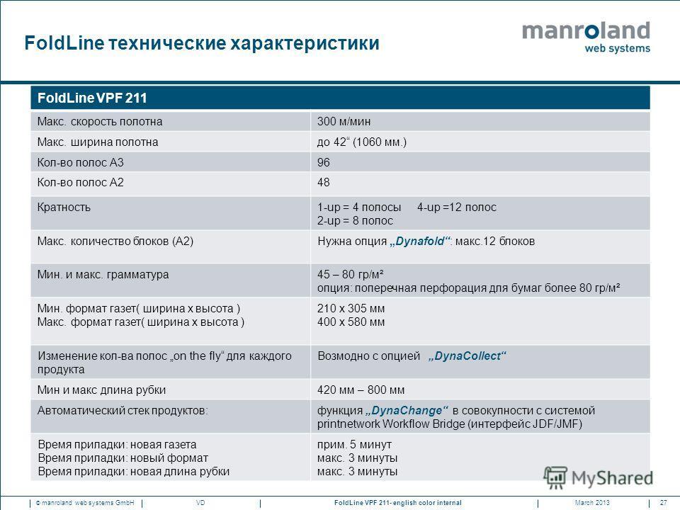 27FoldLine VPF 211- english color internal © manroland web systems GmbHMarch 2013VD FoldLine технические характеристики FoldLine VPF 211 Макс. скорость полотна300 м/мин Макс. ширина полотнадо 42 (1060 мм.) Кол-во полос А396 Кол-во полос А248 Кратност