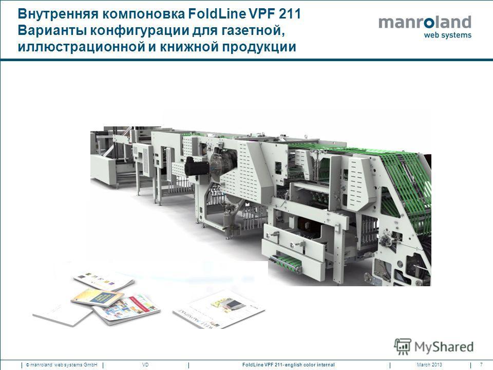 7FoldLine VPF 211- english color internal © manroland web systems GmbHMarch 2013VD Внутренняя компоновка FoldLine VPF 211 Варианты конфигурации для газетной, иллюстрационной и книжной продукции