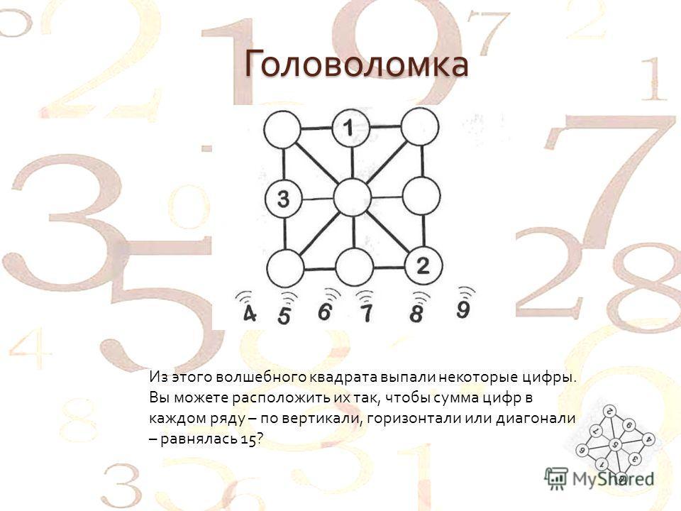 Головоломка Из этого волшебного квадрата выпали некоторые цифры. Вы можете расположить их так, чтобы сумма цифр в каждом ряду – по вертикали, горизонтали или диагонали – равнялась 15?