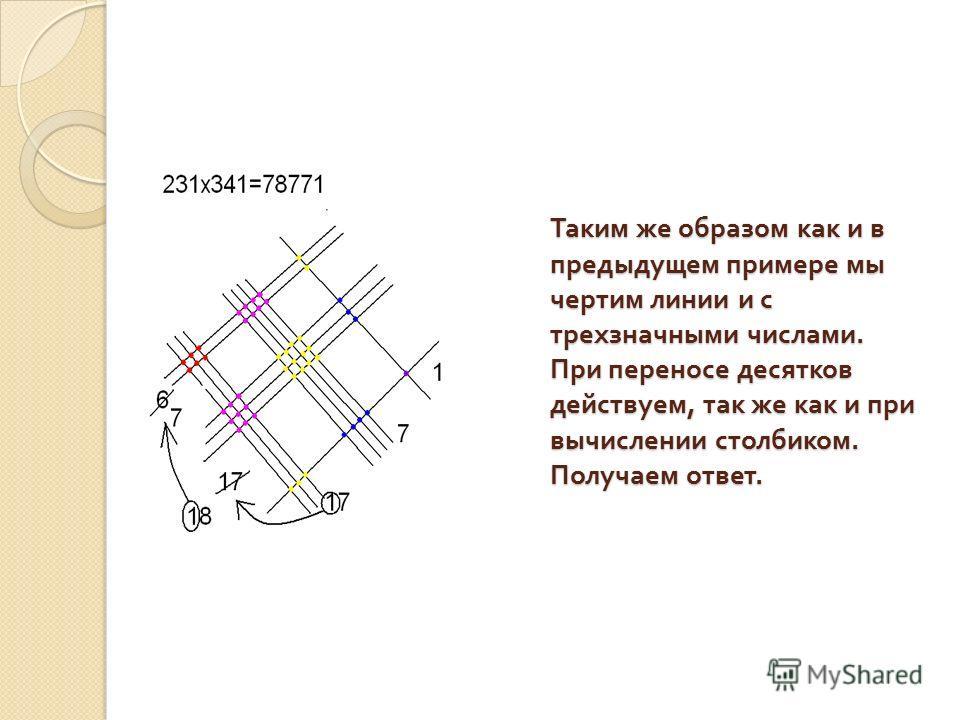 Таким же образом как и в предыдущем примере мы чертим линии и с трехзначными числами. При переносе десятков действуем, так же как и при вычислении столбиком. Получаем ответ. Таким же образом как и в предыдущем примере мы чертим линии и с трехзначными