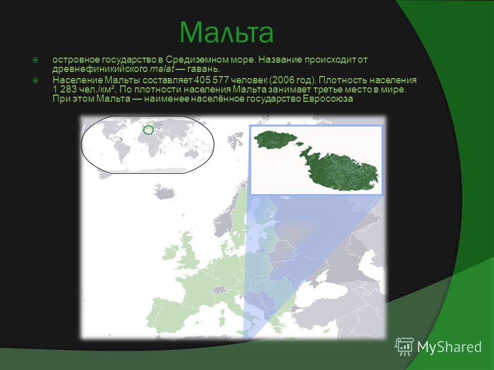 Мальта островное государство в Средиземном море. Название происходит от древнефиникийского malat гавань. Население Мальты составляет 405 577 человек (2006 год). Плотность населения 1 283 чел./км². По плотности населения Мальта занимает третье место в