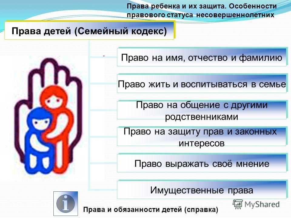 защита прав ребенка в жилищных вопросах давно