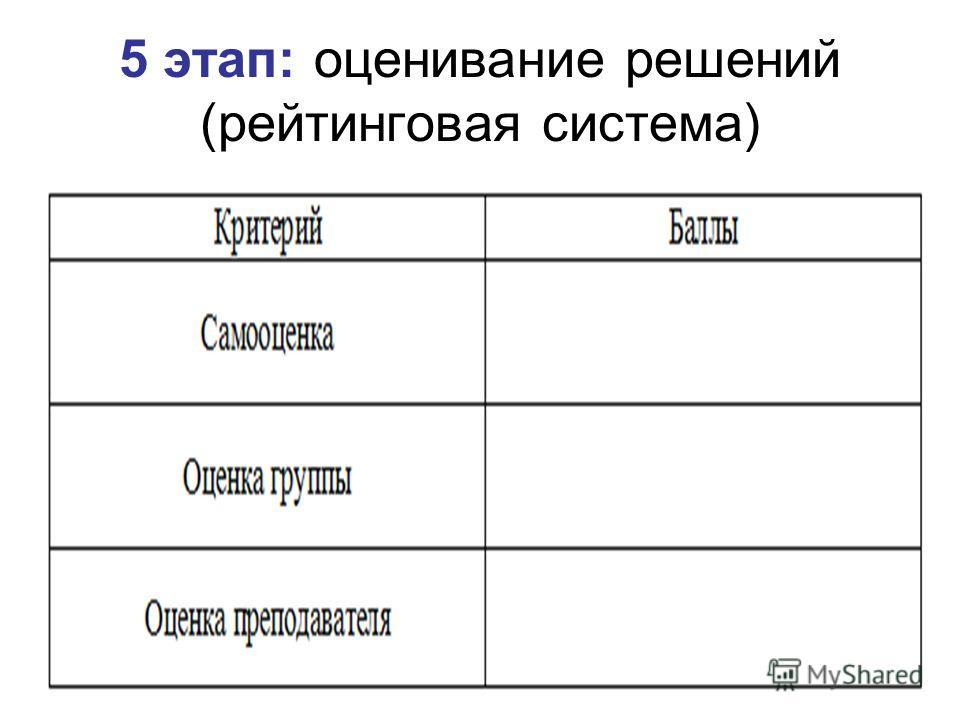 5 этап: оценивание решений (рейтинговая система)