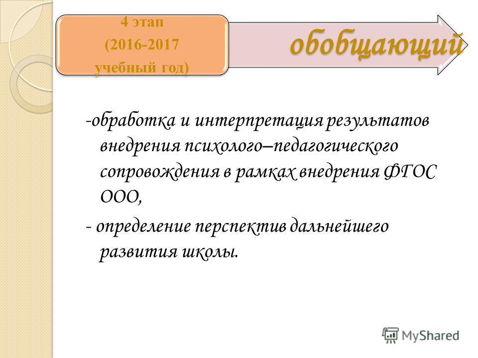 4 этап (2016-2017 учебный год) обобщающий -обработка и интерпретация результатов внедрения психолого–педагогического сопровождения в рамках внедрения ФГОС ООО, - определение перспектив дальнейшего развития школы.