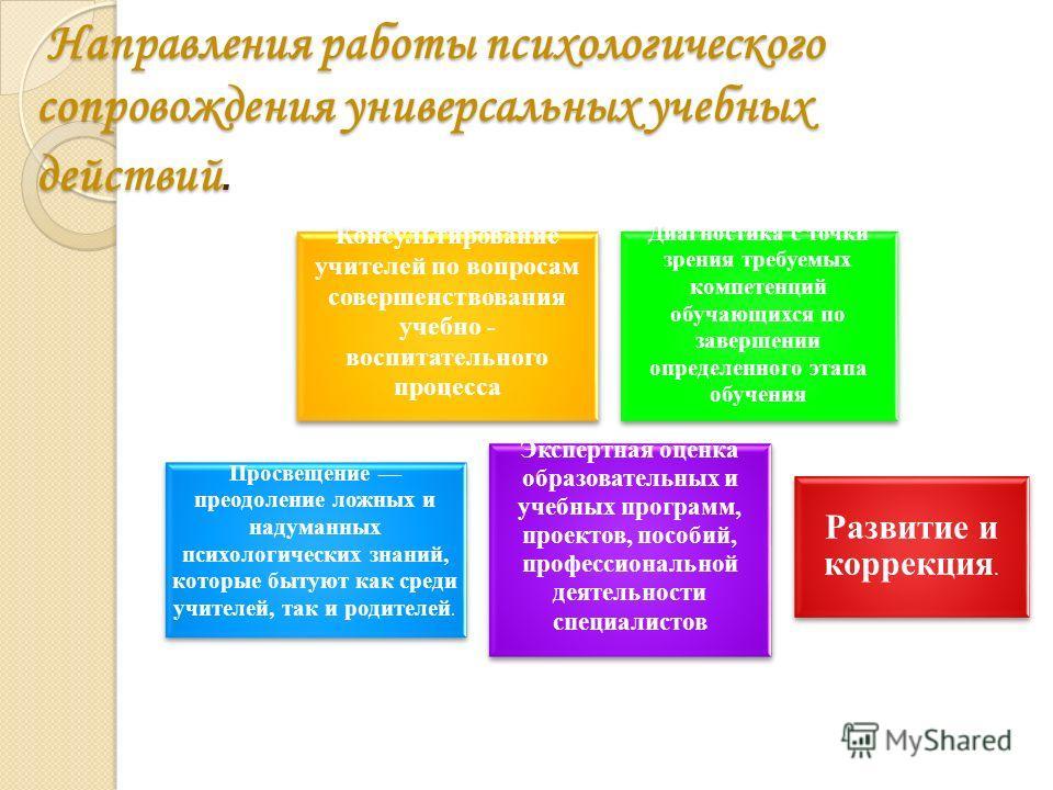 Направления работы психологического сопровождения универсальных учебных действий. Направления работы психологического сопровождения универсальных учебных действий. Консультирование учителей по вопросам совершенствования учебно - воспитательного проце