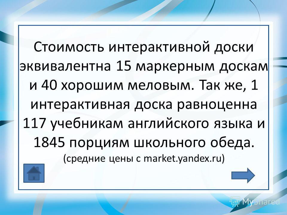 Стоимость интерактивной доски эквивалентна 15 маркерным доскам и 40 хорошим меловым. Так же, 1 интерактивная доска равноценна 117 учебникам английского языка и 1845 порциям школьного обеда. (средние цены с market.yandex.ru)