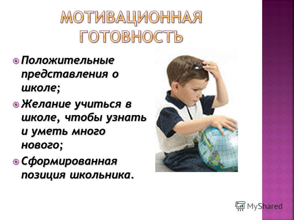 Положительные представления о школе; Положительные представления о школе; Желание учиться в школе, чтобы узнать и уметь много нового; Желание учиться в школе, чтобы узнать и уметь много нового; Сформированная позиция школьника. Сформированная позиция