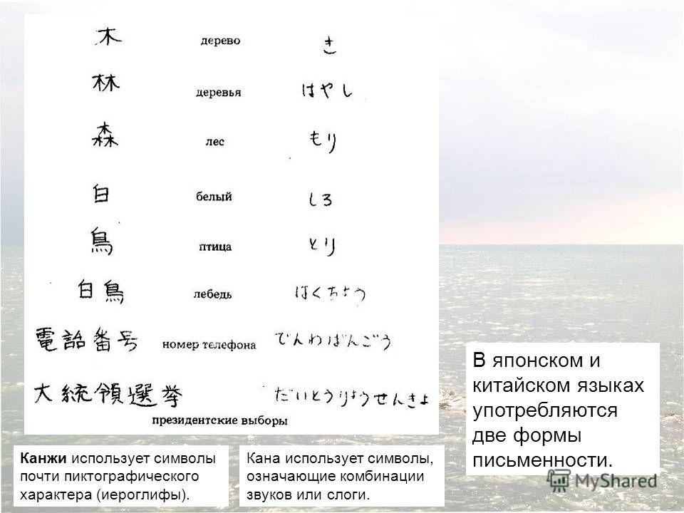 В японском и китайском языках употребляются две формы письменности. Канжи использует символы почти пиктографического характера (иероглифы). Кана использует символы, означающие комбинации звуков или слоги.