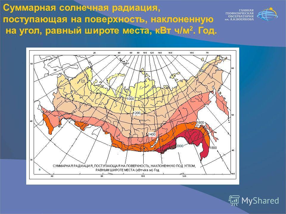 Суммарная солнечная радиация, поступающая на поверхность, наклоненную на угол, равный широте места, кВт ч/м 2. Год.