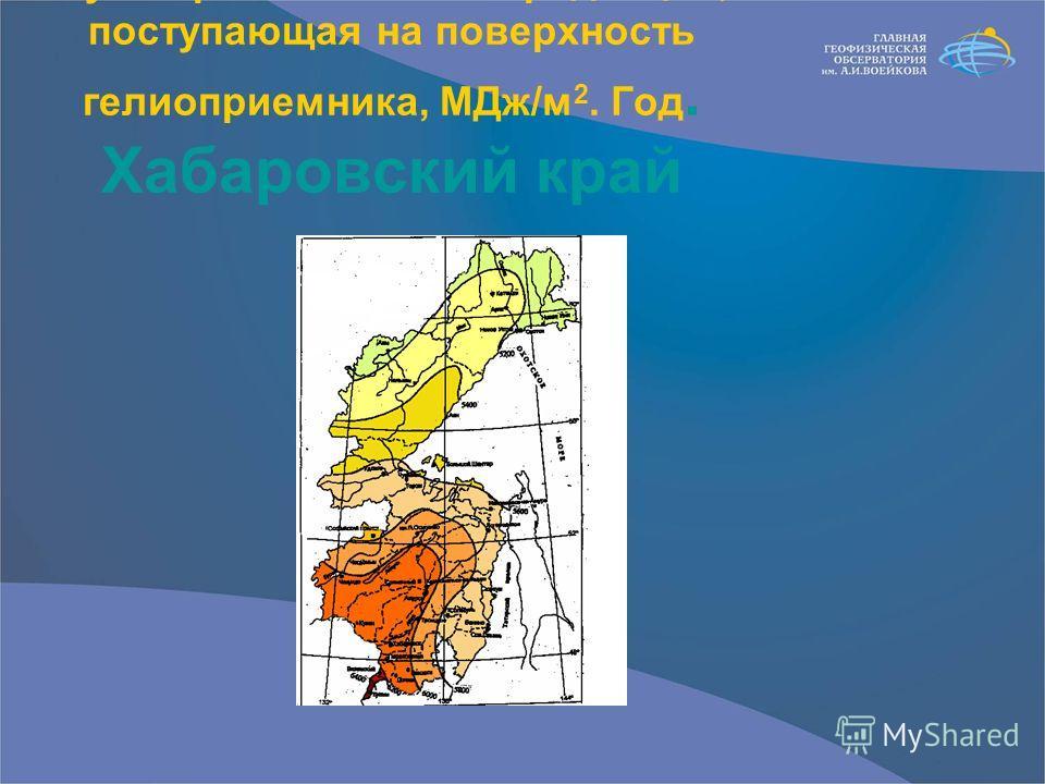 Суммарная солнечная радиация, поступающая на поверхность гелиоприемника, МДж/м 2. Год. Хабаровский край