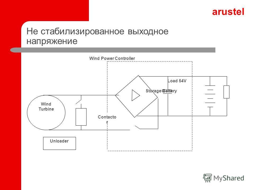 arustel Не стабилизированное выходное напряжение Wind Turbine Unloader Wind Power Controller Contacto r Storage Battery Load 54V