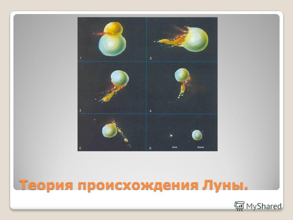 Теория происхождения Луны.