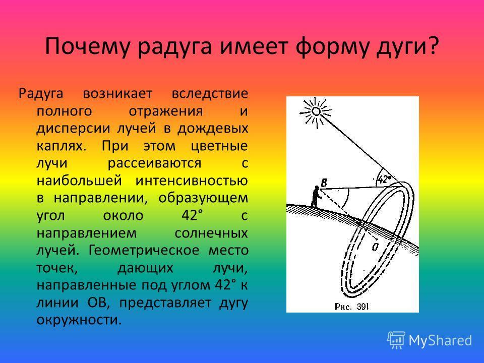 Почему радуга имеет форму дуги? Радуга возникает вследствие полного отражения и дисперсии лучей в дождевых каплях. При этом цветные лучи рассеиваются с наибольшей интенсивностью в направлении, образующем угол около 42° с направлением солнечных лучей.