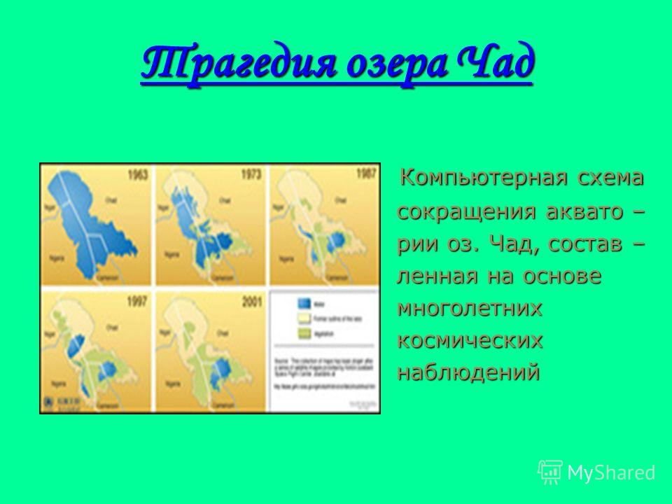 Трагедия озера Чад Компьютерная схема Компьютерная схема сокращения аквато – сокращения аквато – рии оз. Чад, состав – рии оз. Чад, состав – ленная на основе ленная на основе многолетних многолетних космических космических наблюдений наблюдений