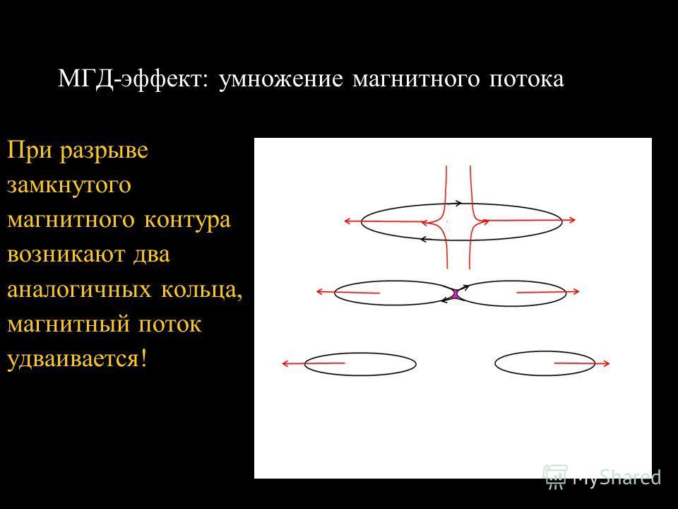 МГД-эффект: умножение магнитного потока При разрыве замкнутого магнитного контура возникают два аналогичных кольца, магнитный поток удваивается!