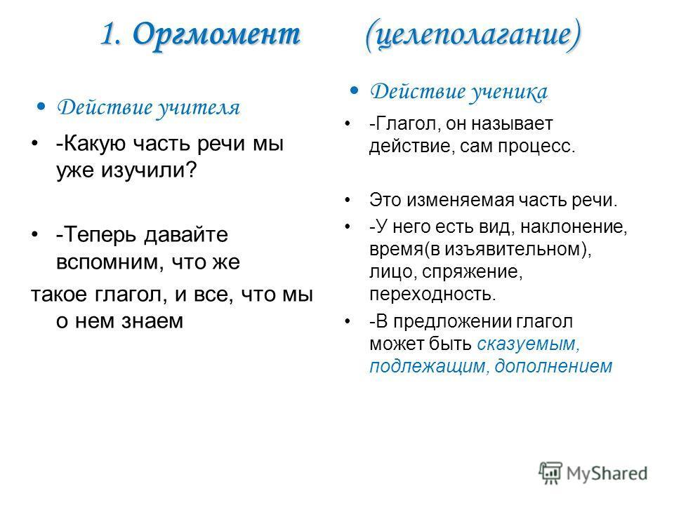 1. Оргмомент (целеполагание) Действие учителя -Какую часть речи мы уже изучили? -Теперь давайте вспомним, что же такое глагол, и все, что мы о нем знаем Действие ученика -Глагол, он называет действие, сам процесс. Это изменяемая часть речи. -У него е
