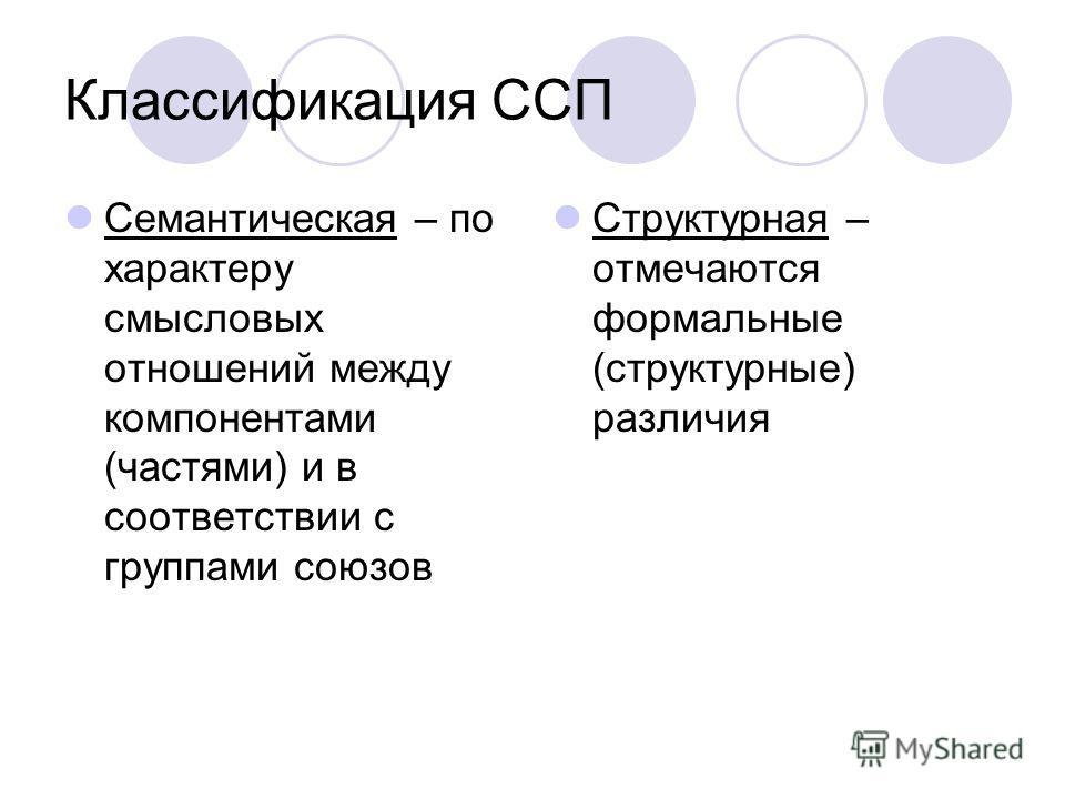 Классификация ССП Семантическая – по характеру смысловых отношений между компонентами (частями) и в соответствии с группами союзов Структурная – отмечаются формальные (структурные) различия