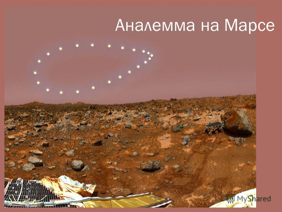 Аналемма на Марсе