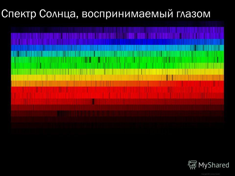 Спектр Солнца, воспринимаемый глазом