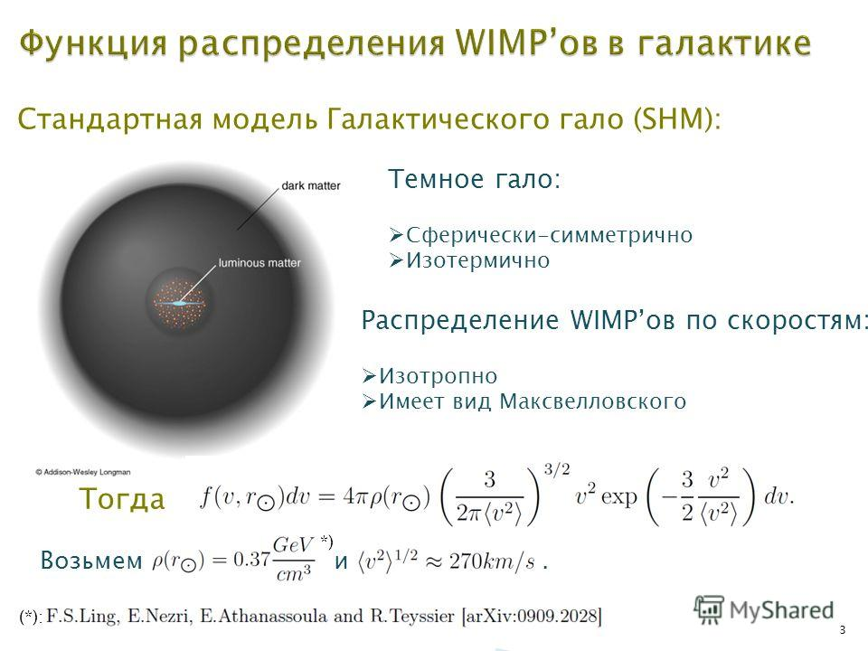 3 Стандартная модель Галактического гало (SHM): Темное гало: Сферически-симметрично Изотермично Распределение WIMPов по скоростям: Изотропно Имеет вид Максвелловского Тогда Возьмем и. *) (*):