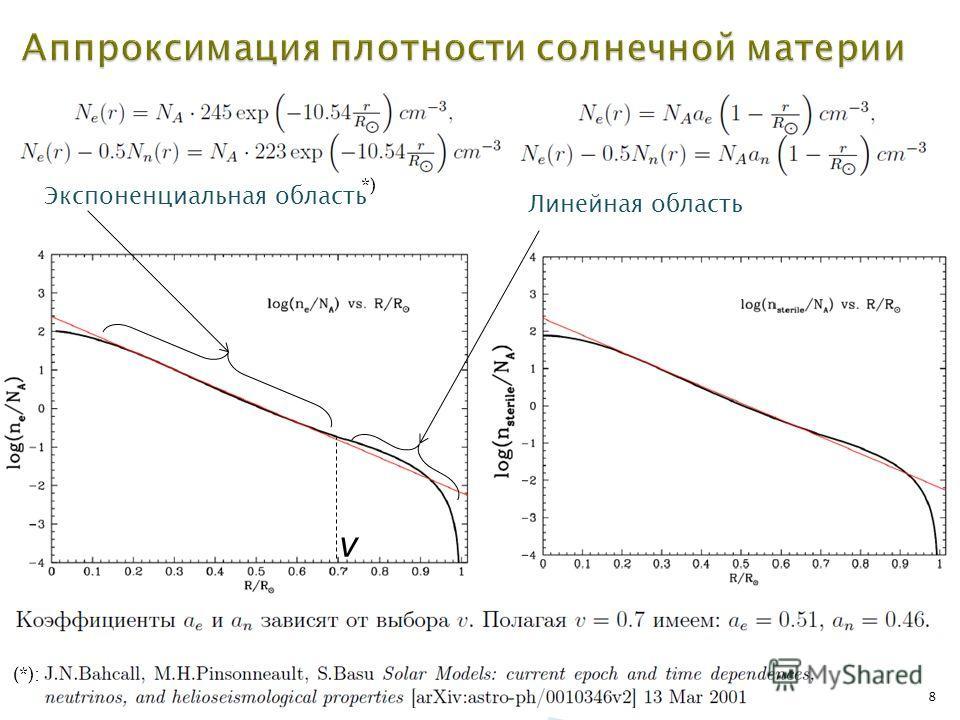 8 Экспоненциальная область Линейная область v *) (*):