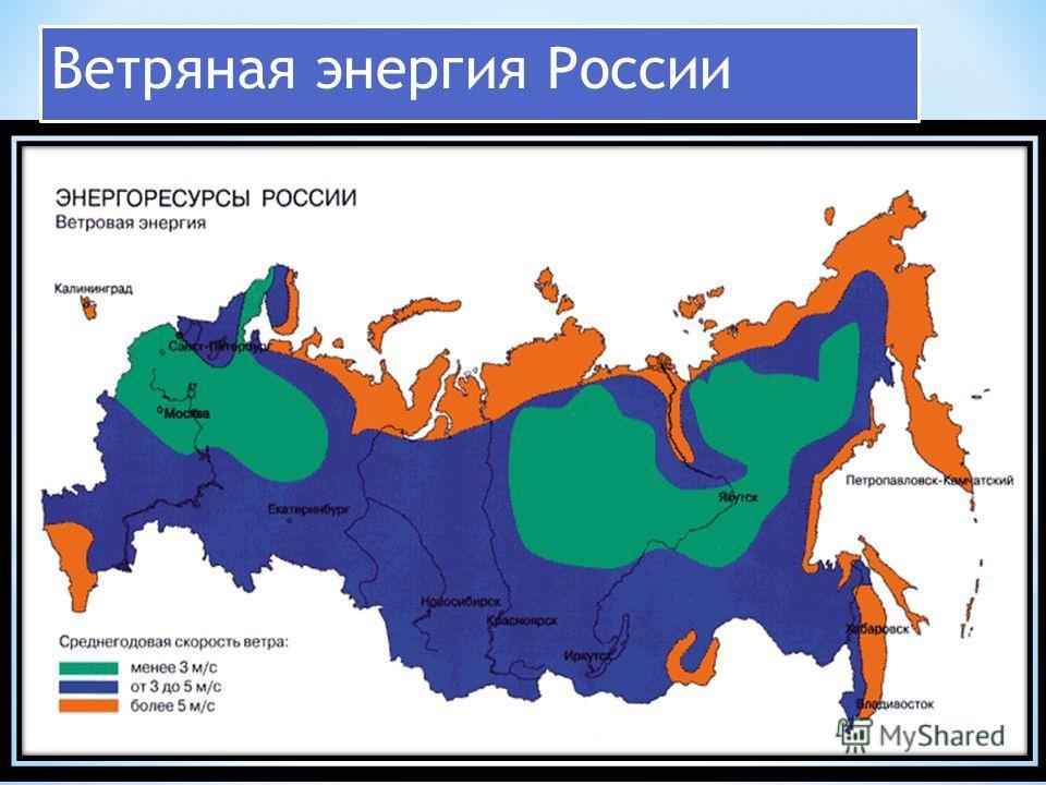 Ветряная энергия России