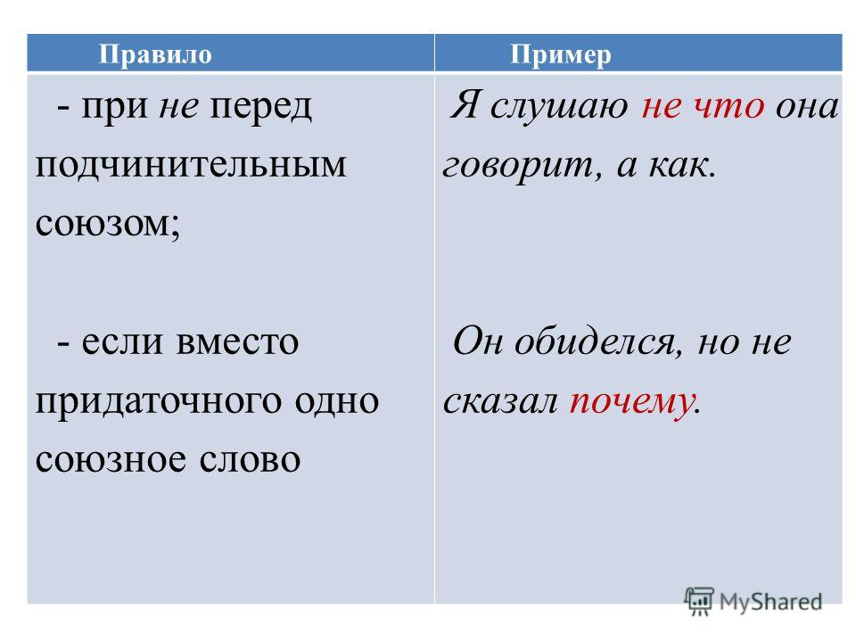 ПравилоПример - при не перед подчинительным союзом; - если вместо придаточного одно союзное слово Я слушаю не что она говорит, а как. Он обиделся, но не сказал почему.