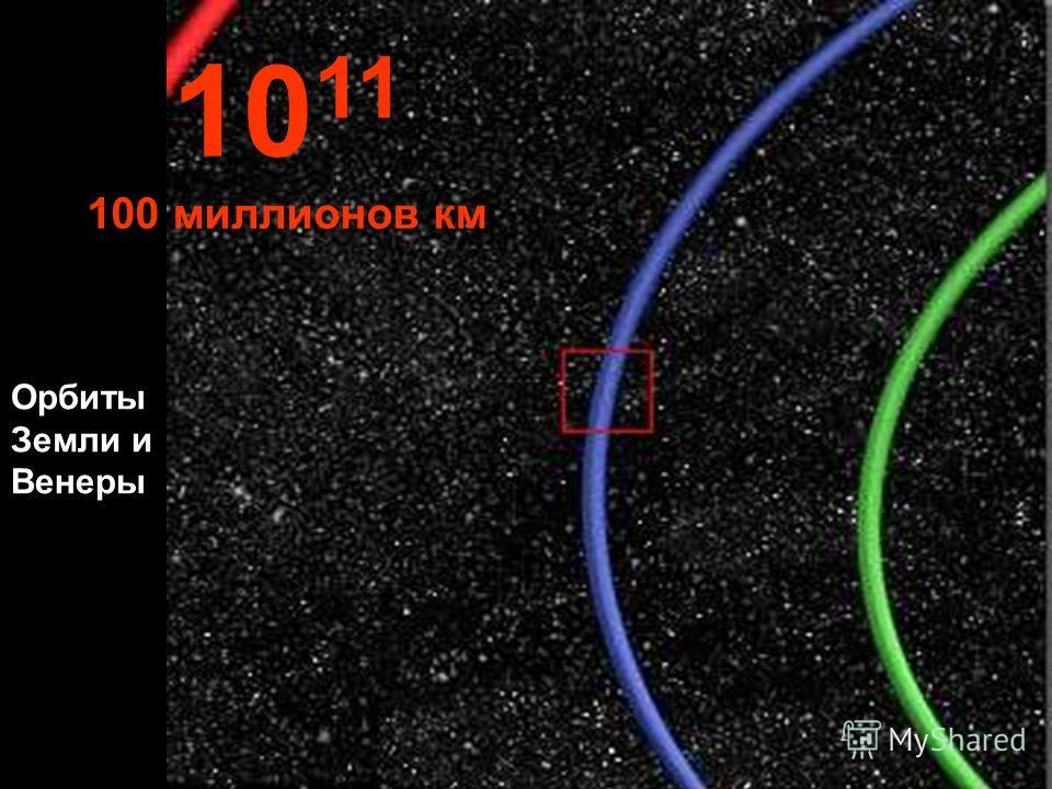 Часть Земной орбиты 10 10 миллионов км