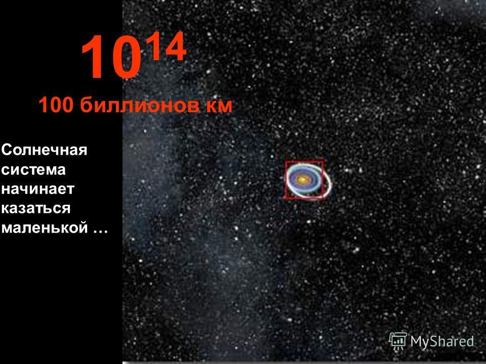 С такого расстояния можно наблюдать Солнечную систему и орбиты планет. 10 13 10 биллионов км