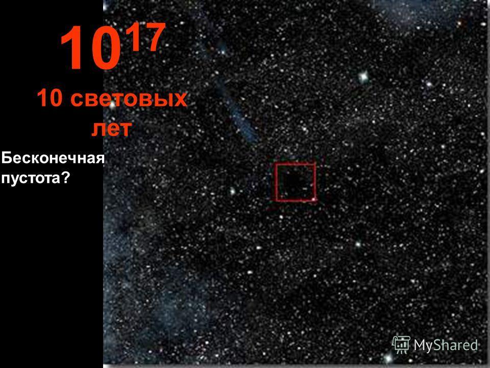 С расстояния одного светового года звезда Солнце выглядит очень маленькой. 10 16 1 световой год