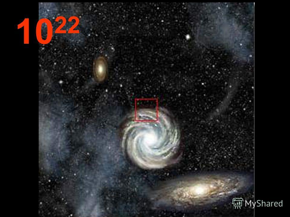 С такого расстояния галактики кажутся чем-то маленьким среди бескрайнего пространства. По такому же принципу построены все тела во Вселенной С помощью воображения мы могли бы продолжить наше путешествие вдаль, но вместо этого давайте быстро вернемся
