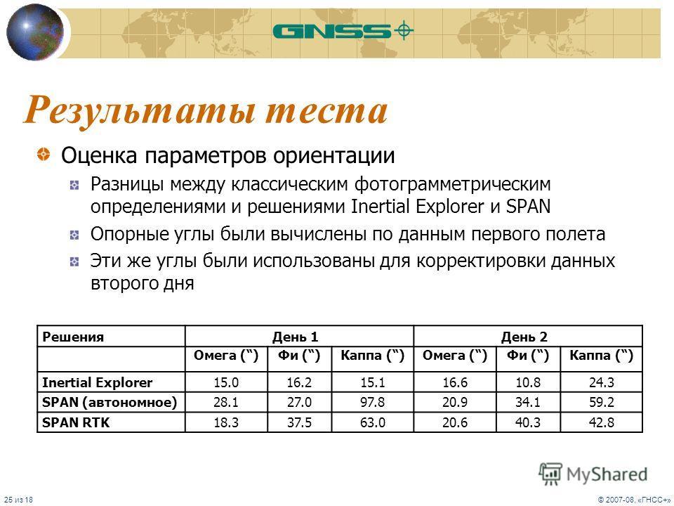 25 из 18© 2007-08, «ГНСС+» Результаты теста Оценка параметров ориентации Разницы между классическим фотограмметрическим определениями и решениями Inertial Explorer и SPAN Опорные углы были вычислены по данным первого полета Эти же углы были использов